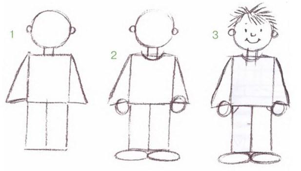 Как научить ребенка рисовать. О том, как научить рисовать детей ...