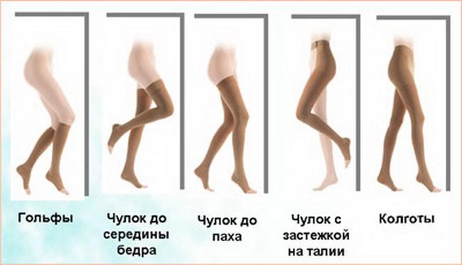 Варикобустер крем от варикоза купить в аптеке в москве