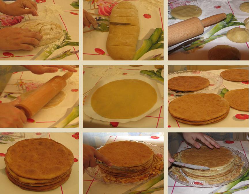 Простой пирог пошаговый рецепт с