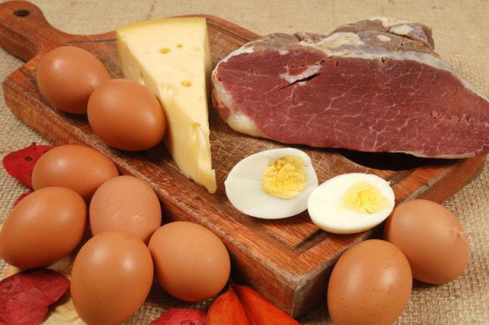 чем понизить холестерин при беременности