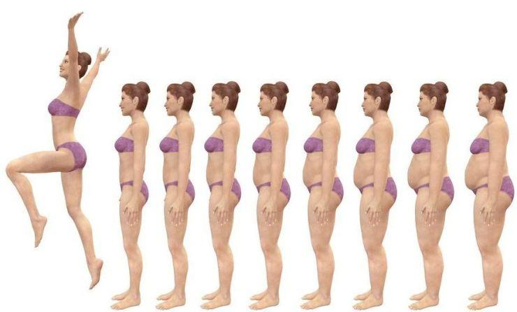 Похудеть за 7 дней и диета.