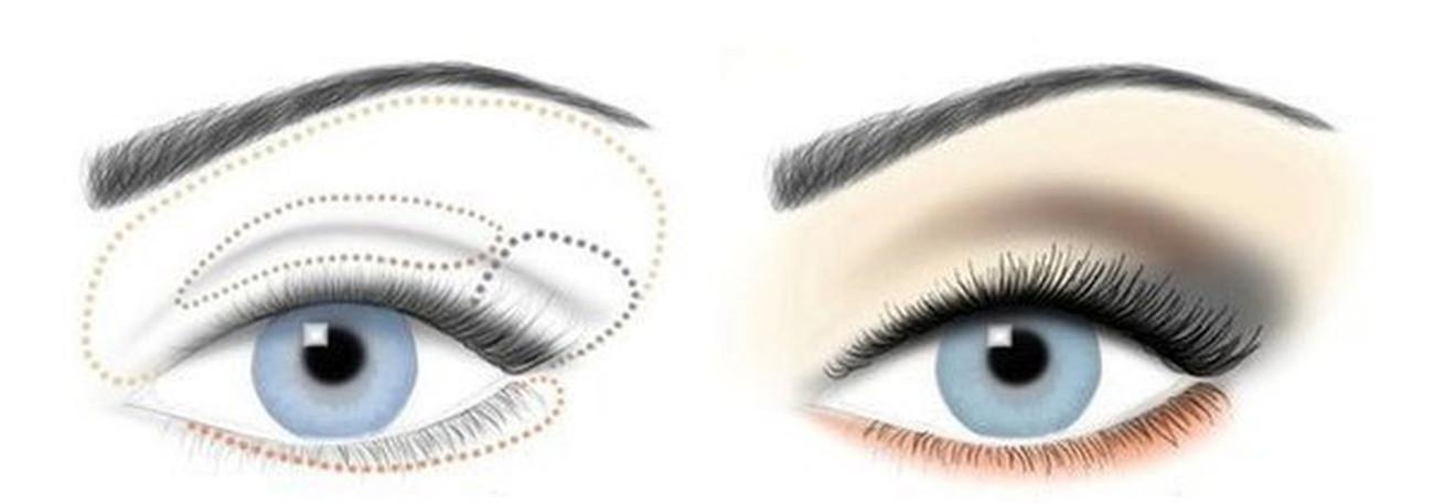 Что бы расширить глаза с помощью макияжа