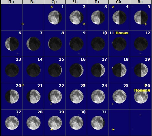 Moon phases 2018 september