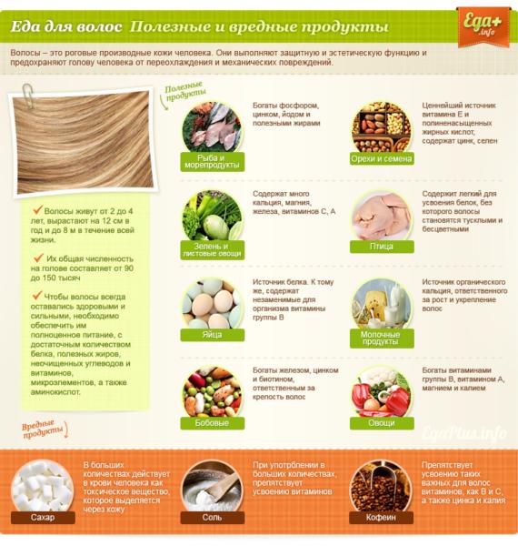 Как отрастить волосы касторовым маслом отзывы