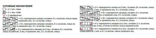 1450804820_muzhskaja-bezrukavka-s-kosami-sxema-3
