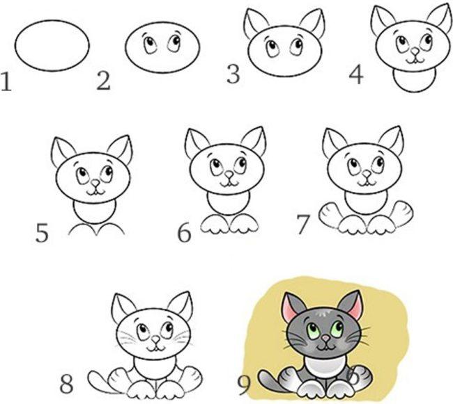 Как нарисовать кота поэтапно для детей 5