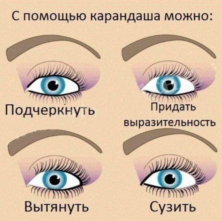 Как при помощи макияжа сделать глаза большими