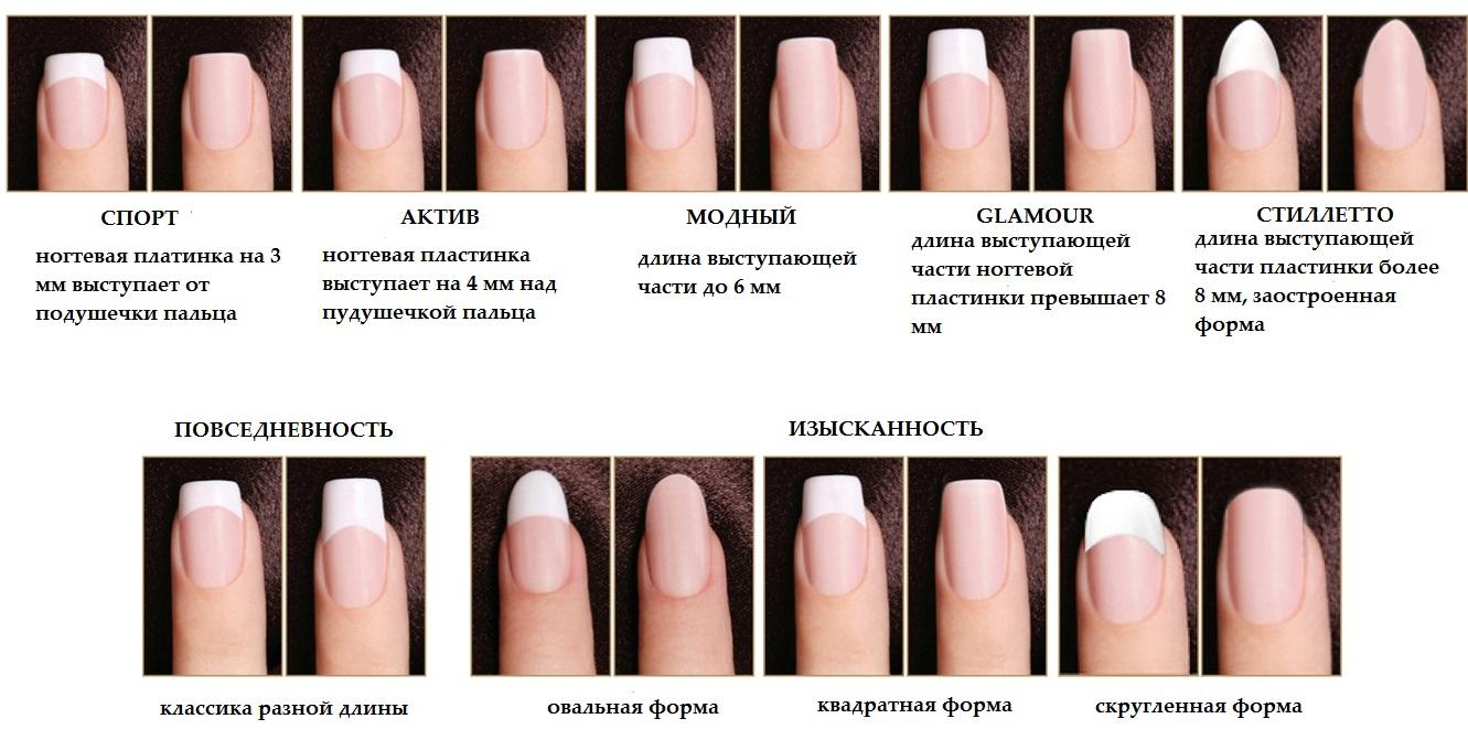 Как придать ногтям квадратную форму в домашних условиях
