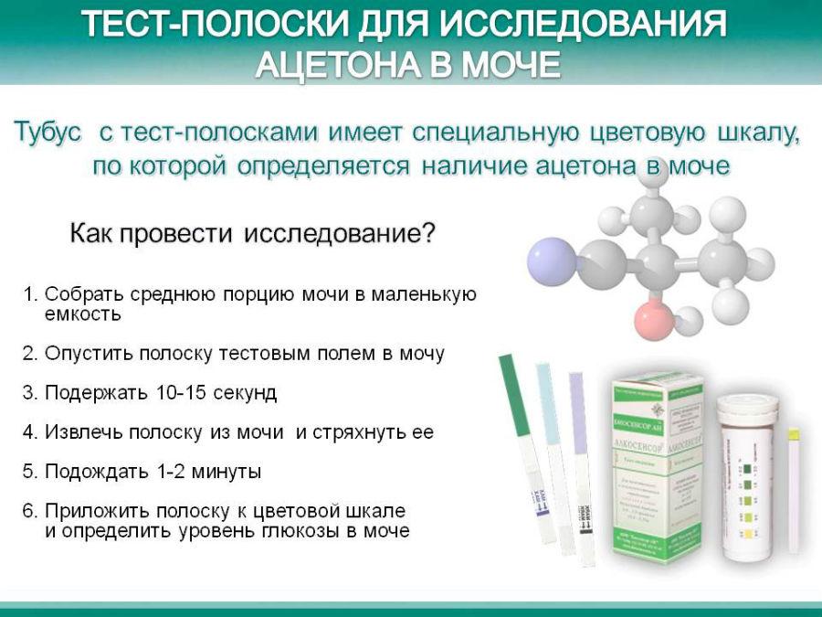 Ацетон у беременных лечение в домашних условиях 9