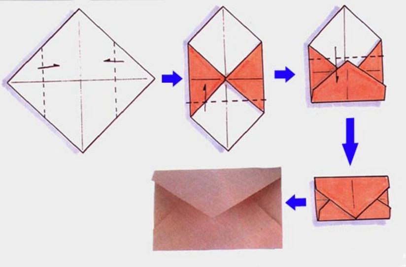 Как сделать конверты из бумаги своими руками поэтапно 52