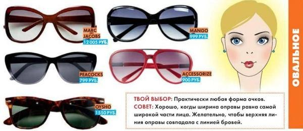 c799c819f24f Как подобрать очки. Правильный выбор очков. Подбираем очки по форме ...