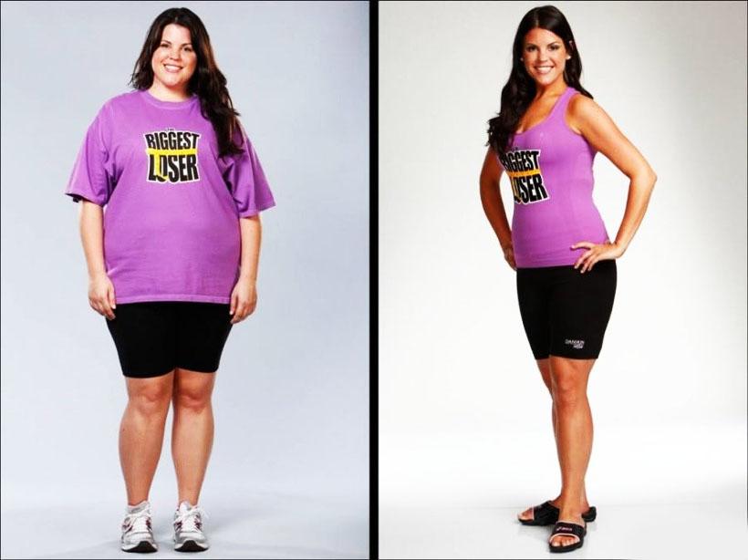 Кефирно-огуречная диета: отзывы и результаты для похудения | food.