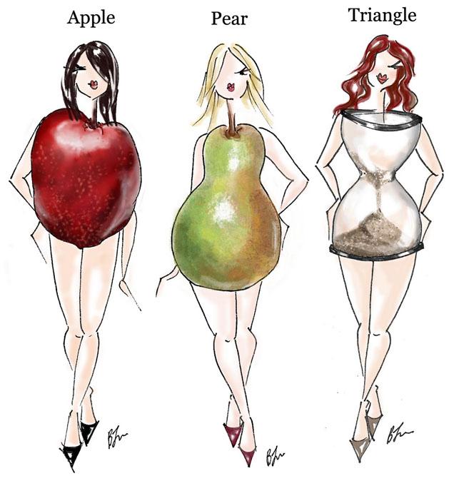 Самая эффективная диета для похудения по типу фигур.