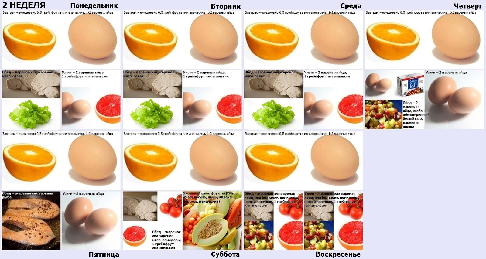Набор низкокалорийных продуктов для диеты 1200 калорий в день.
