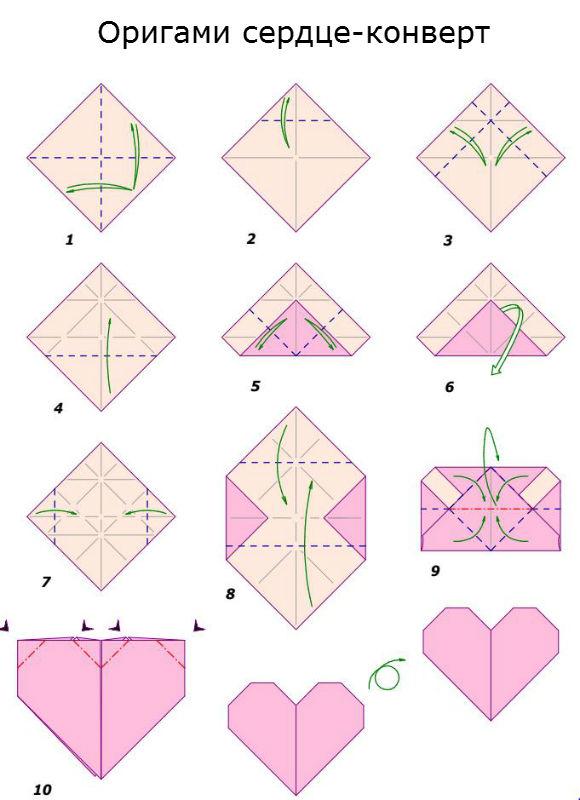 Как сделать сердечко оригами открытка, днем рождения