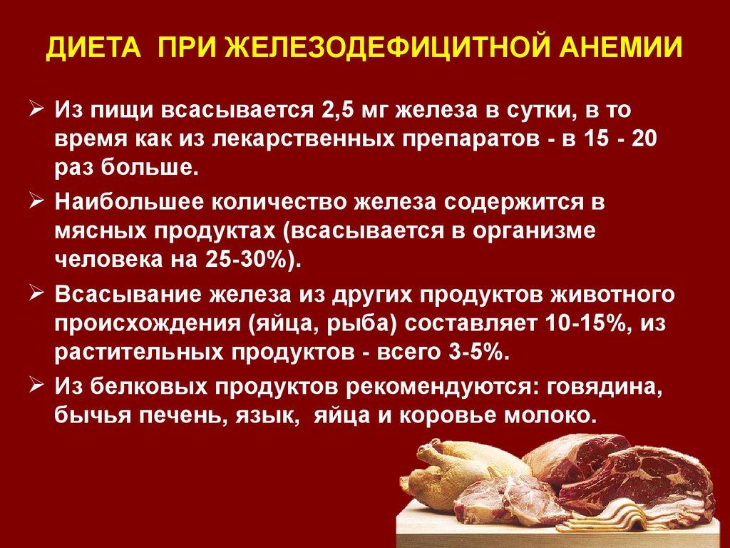 диета для больных анемией