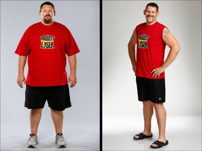 Американская диета для похудения на 14 дней: меню и отзывы.